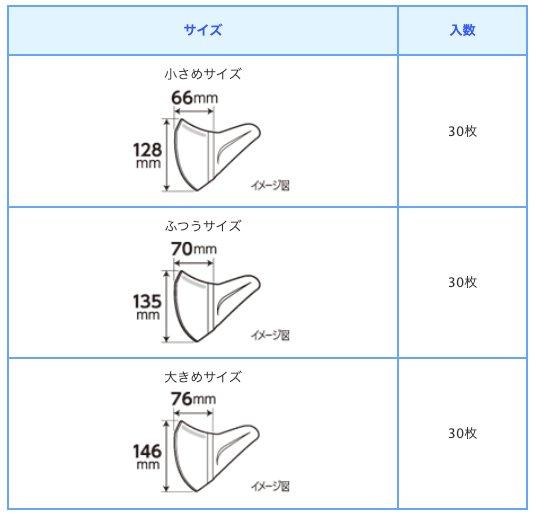 Unicharm Super 3D Mask Standard 30 piecesdescription
