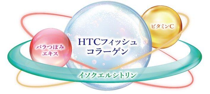 FANCL HTC 美肌膠原蛋白粉末骨膠原粉末商品描述